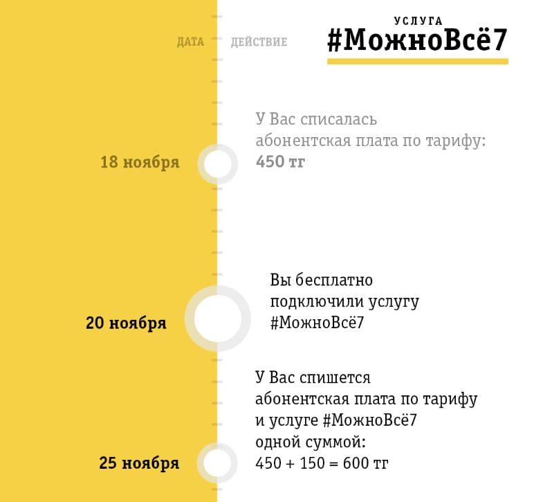 МожноВсё7 от Билайн Казахстан