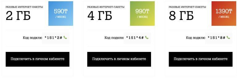 разовые пакеты интернета Теле2 КЗ